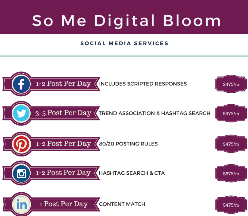 So Me Digital Bloom Social Media Services